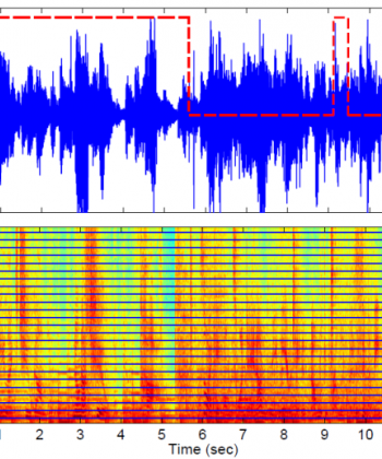 Audio and Speech Signal Processing