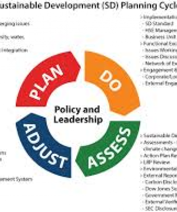 Planning, Management and Sustainable Development