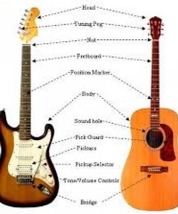 Intermediate Contemporary Guitar