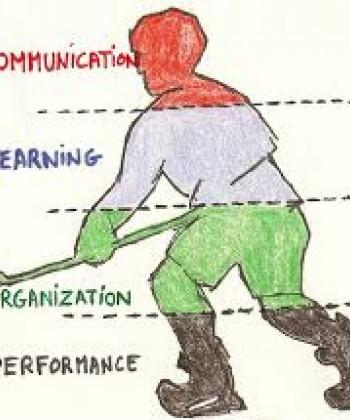 ORGANIZATIONAL MANAGEMENT & LEADERSHIP